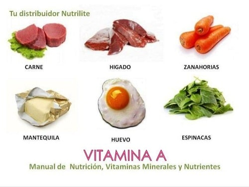 อาหารที่มีวิตามินเอสูง