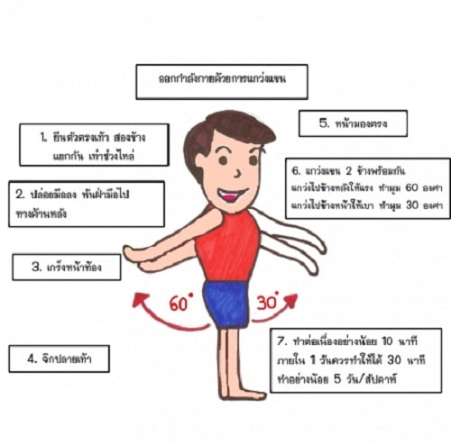 วิธีการแกว่งแขนบำบัดโรค
